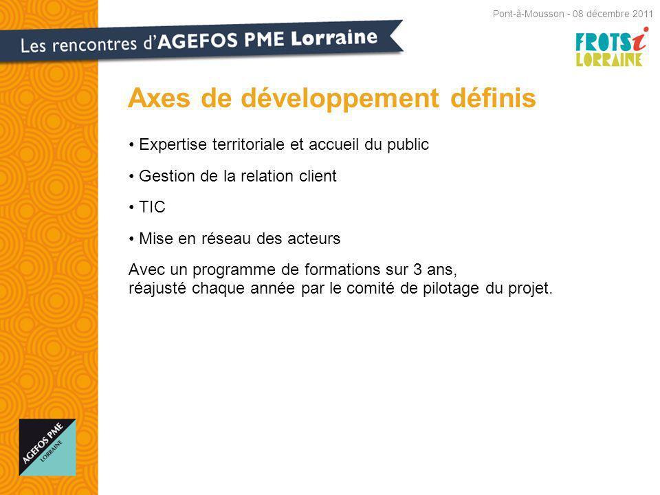 Axes de développement définis