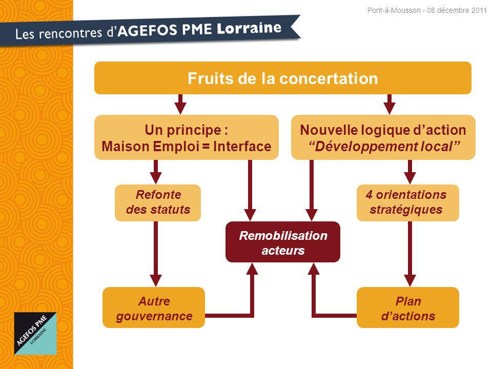Fruits de la concertation