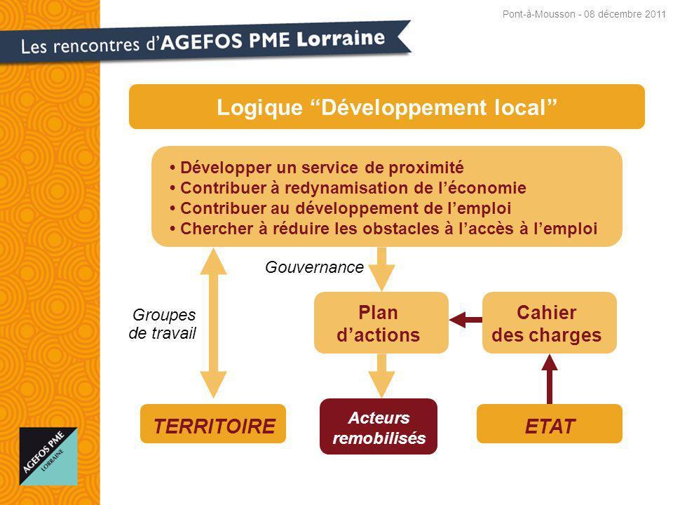 Logique Développement local