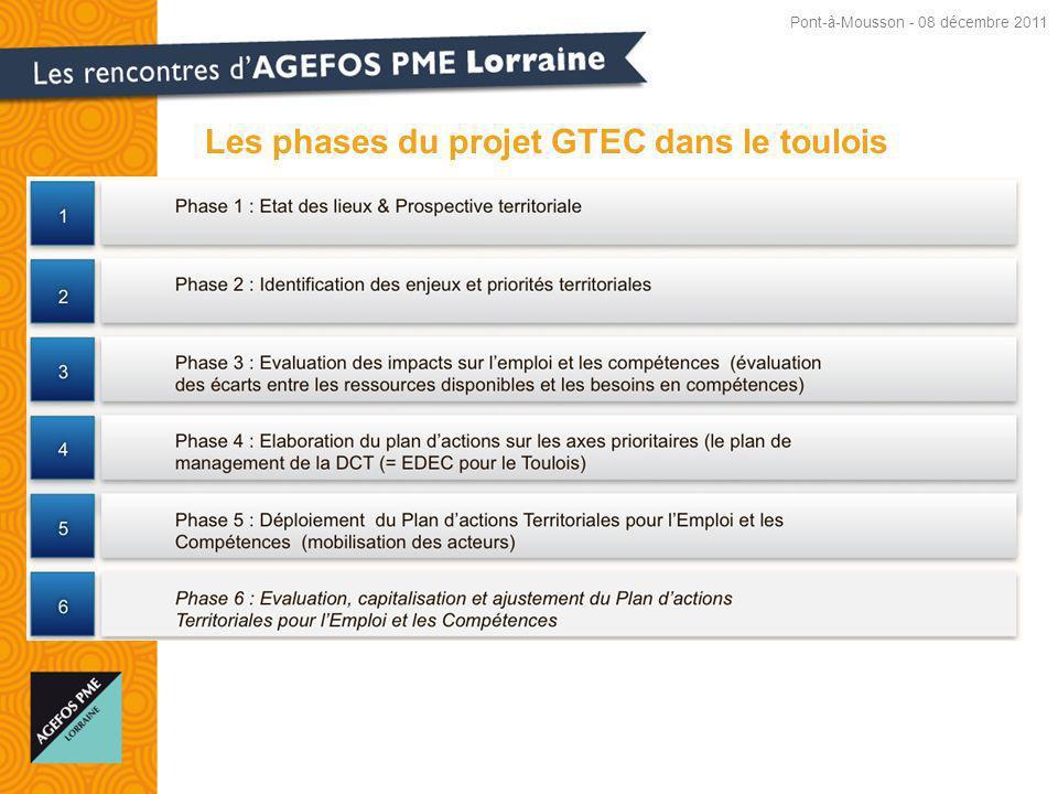 Les phases du projet GTEC dans le toulois