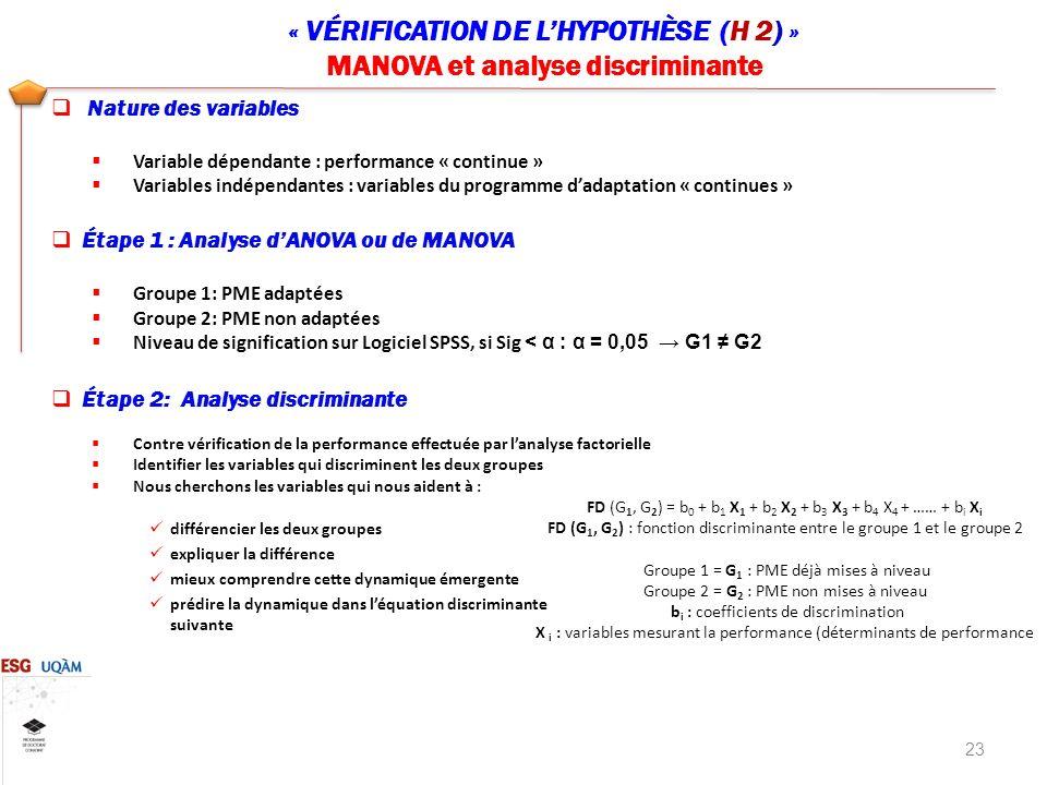 « VÉRIFICATION DE L'HYPOTHÈSE (H 2) » MANOVA et analyse discriminante