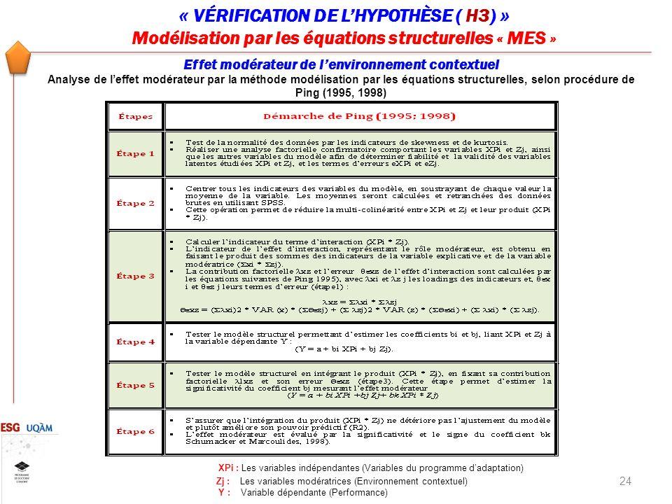 « VÉRIFICATION DE L'HYPOTHÈSE ( H3) »