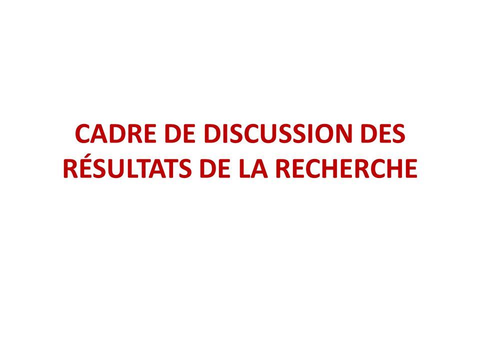 CADRE DE DISCUSSION DES RÉSULTATS DE LA RECHERCHE