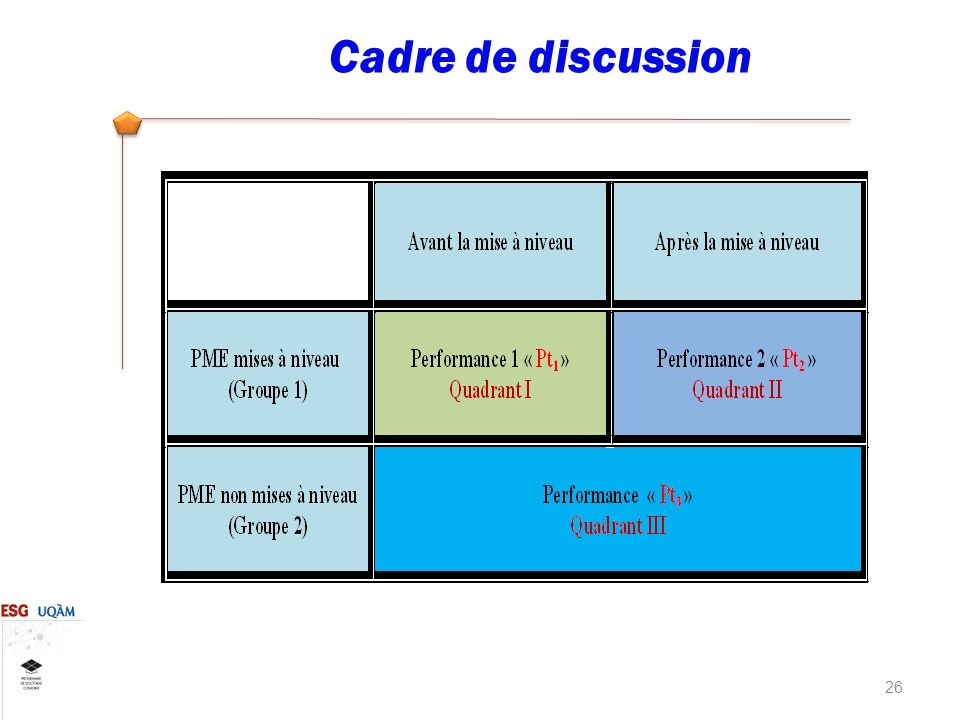 Cadre de discussion