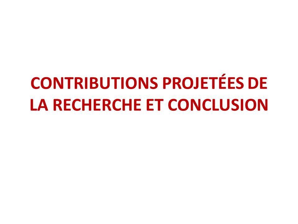 CONTRIBUTIONS PROJETÉES DE LA RECHERCHE ET CONCLUSION