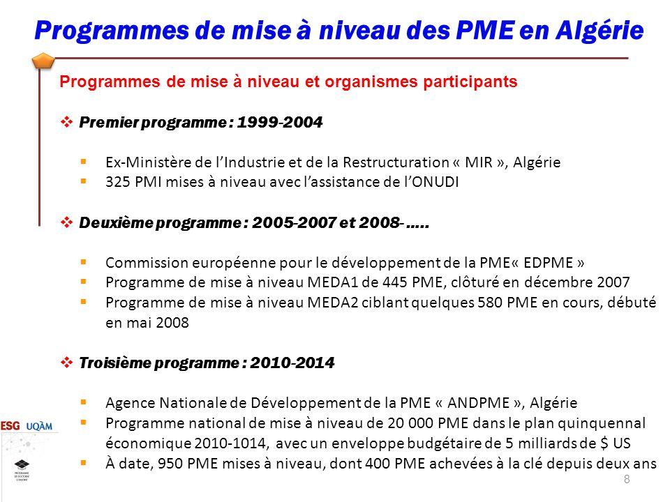Programmes de mise à niveau des PME en Algérie
