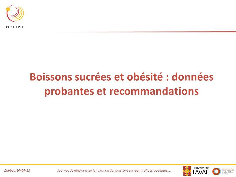Boissons sucrées et obésité : données probantes et recommandations