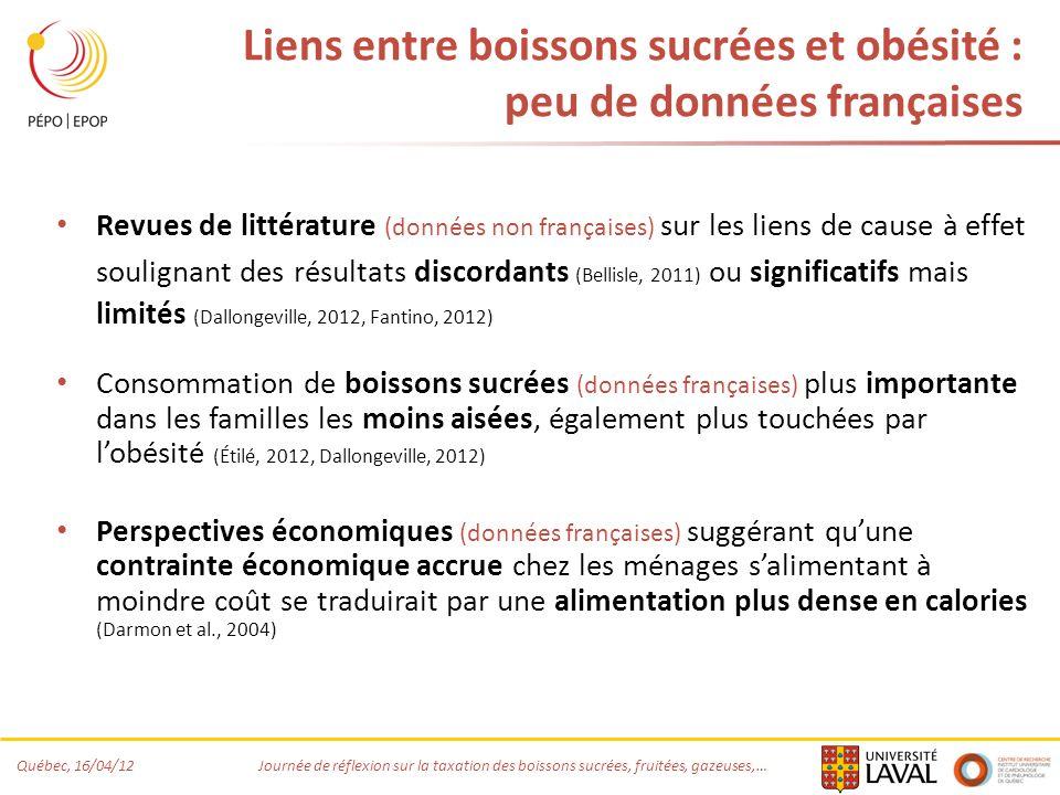 Liens entre boissons sucrées et obésité : peu de données françaises