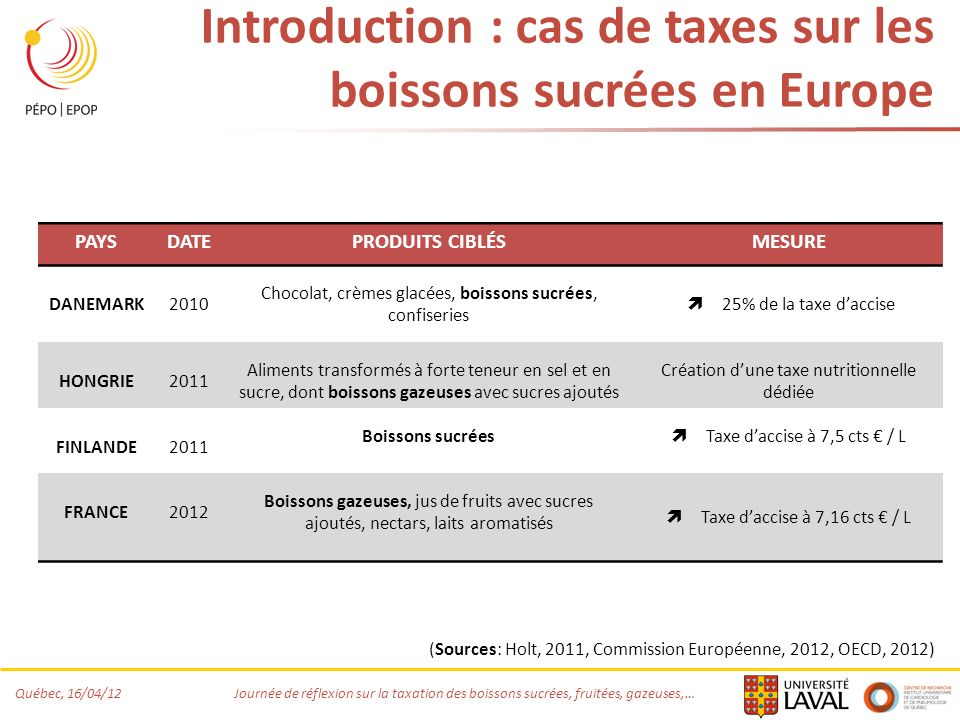 Introduction : cas de taxes sur les boissons sucrées en Europe