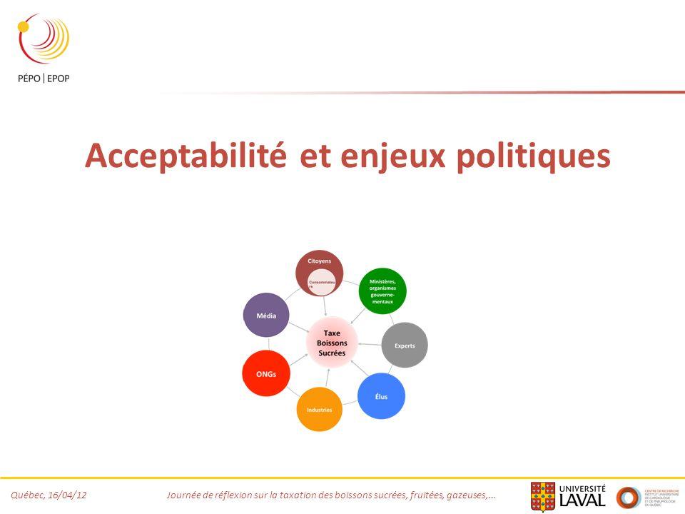 Acceptabilité et enjeux politiques