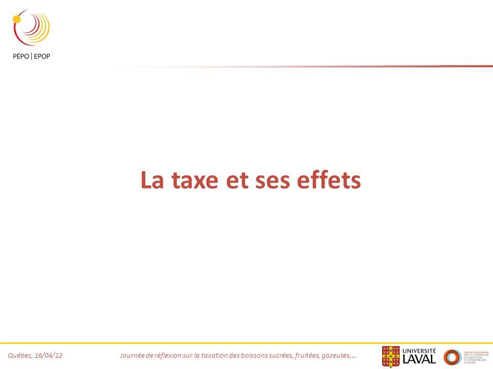 La taxe et ses effets