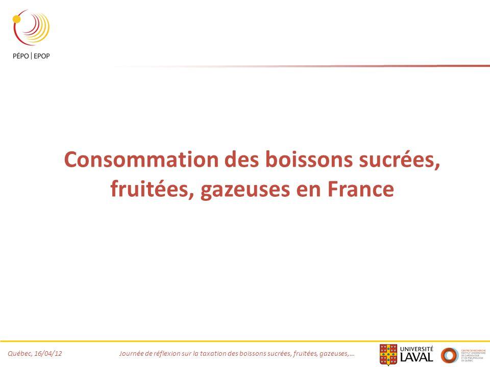 Consommation des boissons sucrées, fruitées, gazeuses en France