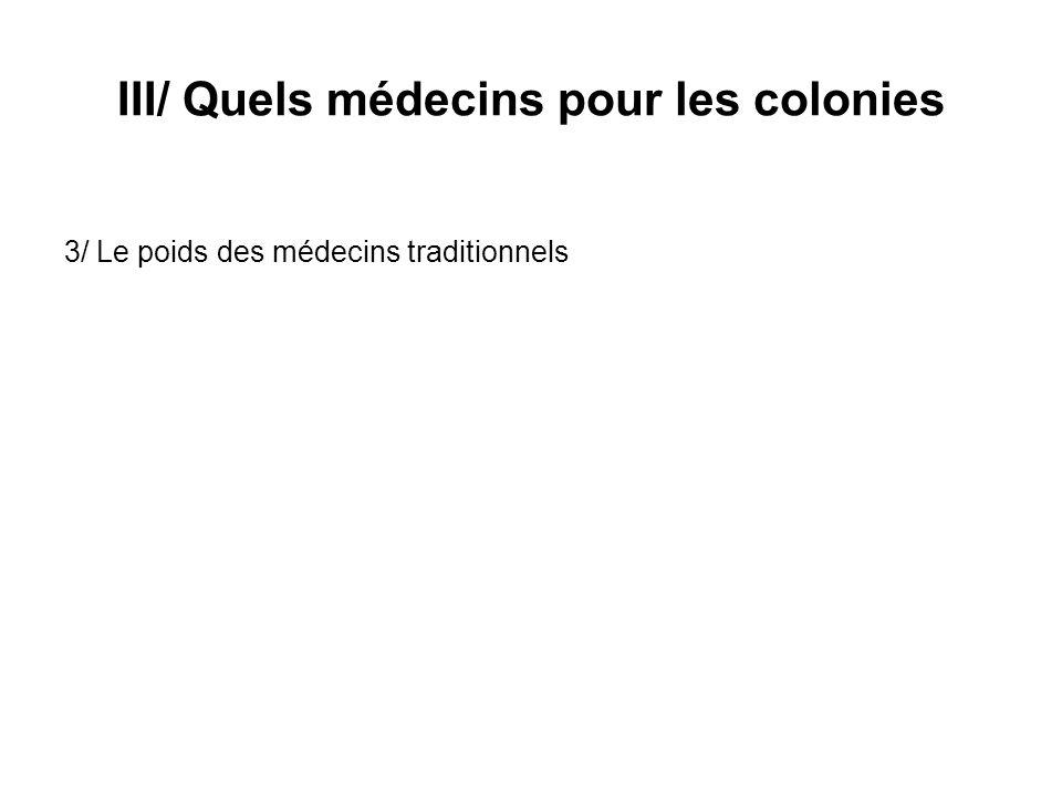 III/ Quels médecins pour les colonies