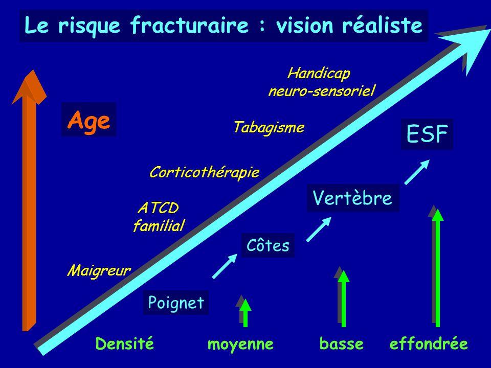 Age Le risque fracturaire : vision réaliste ESF Vertèbre Côtes Poignet