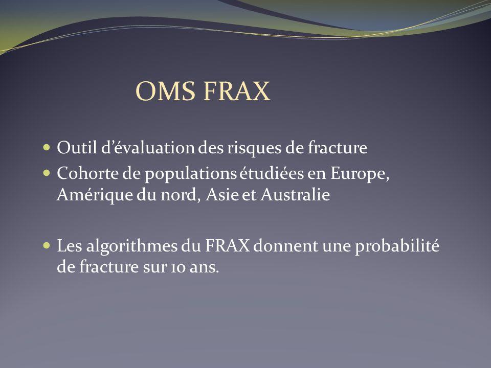 OMS FRAX Outil d'évaluation des risques de fracture