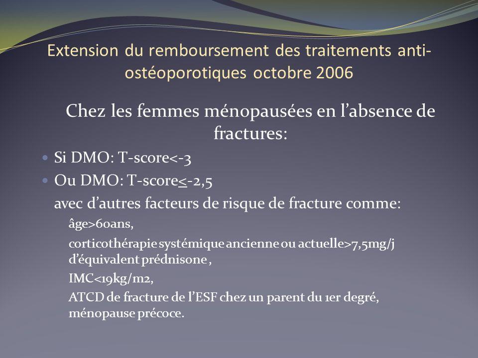 Chez les femmes ménopausées en l'absence de fractures: