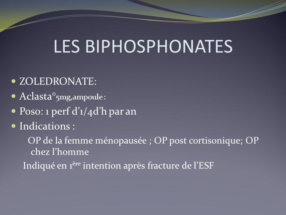 LES BIPHOSPHONATES ZOLEDRONATE: Aclasta°5mg,ampoule :