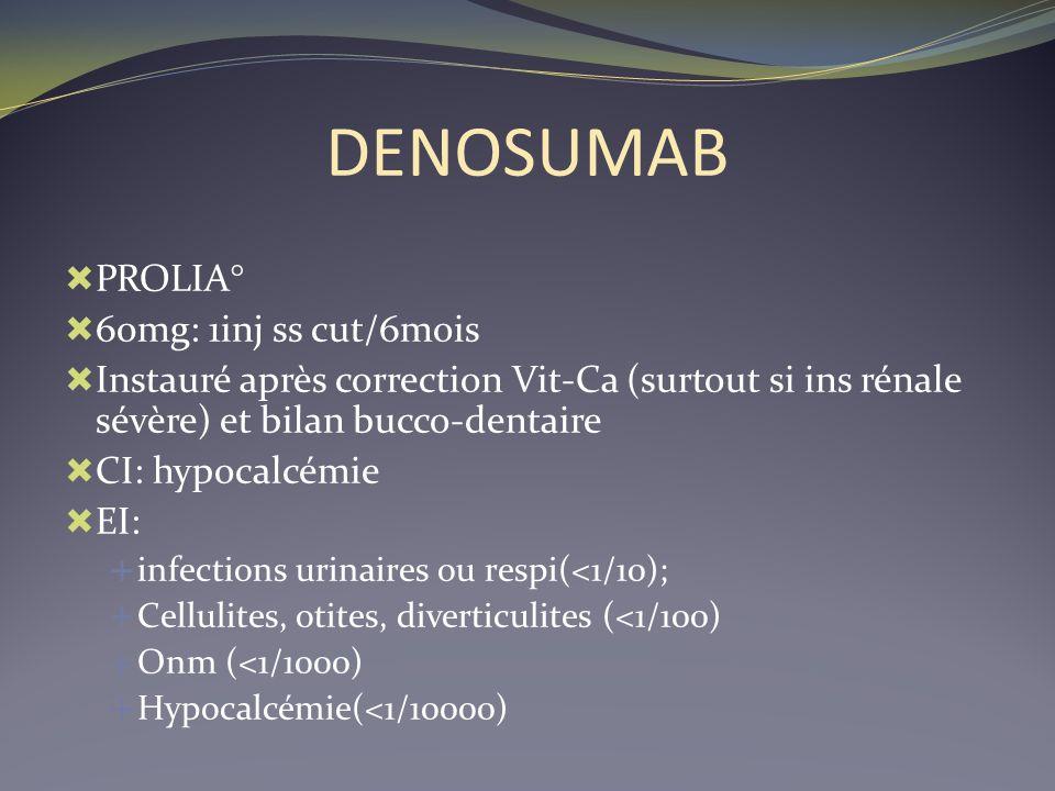 DENOSUMAB PROLIA° 60mg: 1inj ss cut/6mois