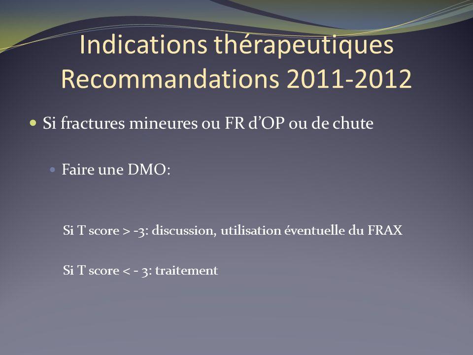 Indications thérapeutiques Recommandations 2011-2012