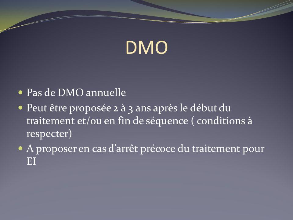DMO Pas de DMO annuelle. Peut être proposée 2 à 3 ans après le début du traitement et/ou en fin de séquence ( conditions à respecter)