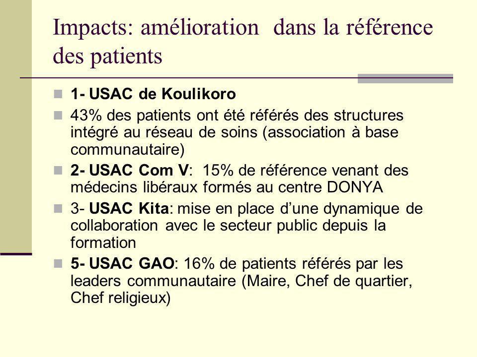 Impacts: amélioration dans la référence des patients