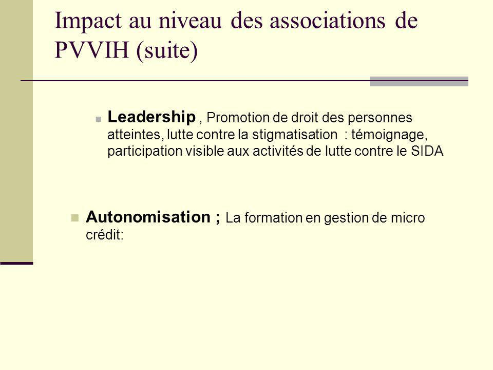 Impact au niveau des associations de PVVIH (suite)