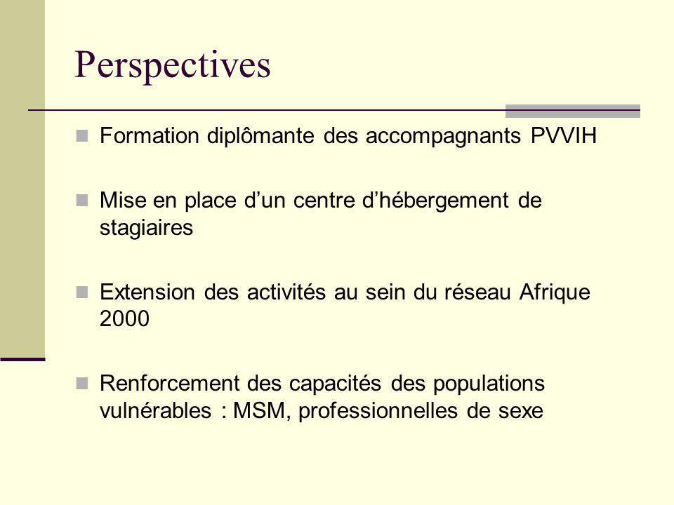 Perspectives Formation diplômante des accompagnants PVVIH