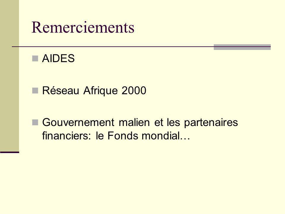 Remerciements AIDES Réseau Afrique 2000