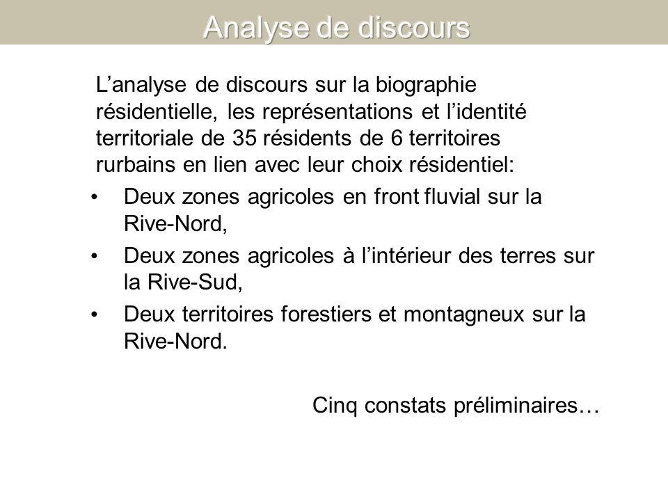 Analyse de discours