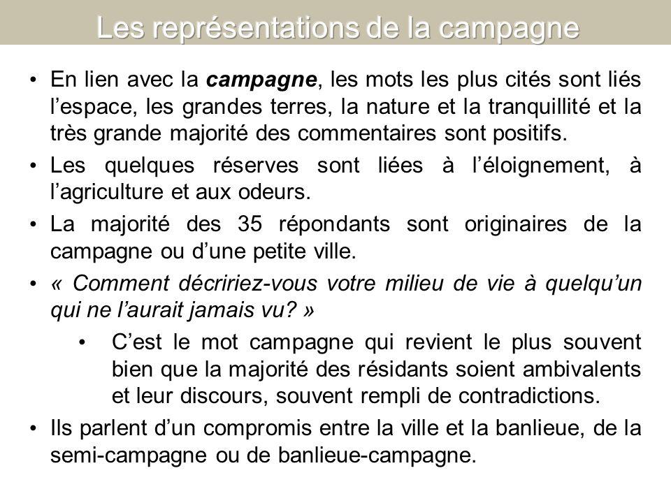 Les représentations de la campagne