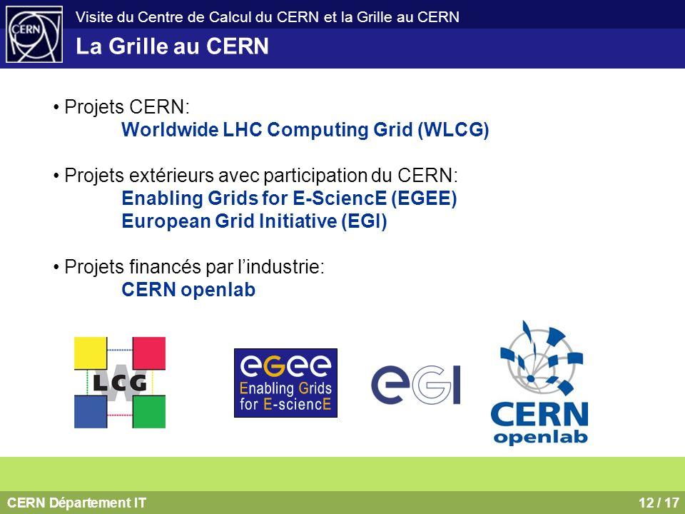 La Grille au CERN Projets CERN: Worldwide LHC Computing Grid (WLCG)
