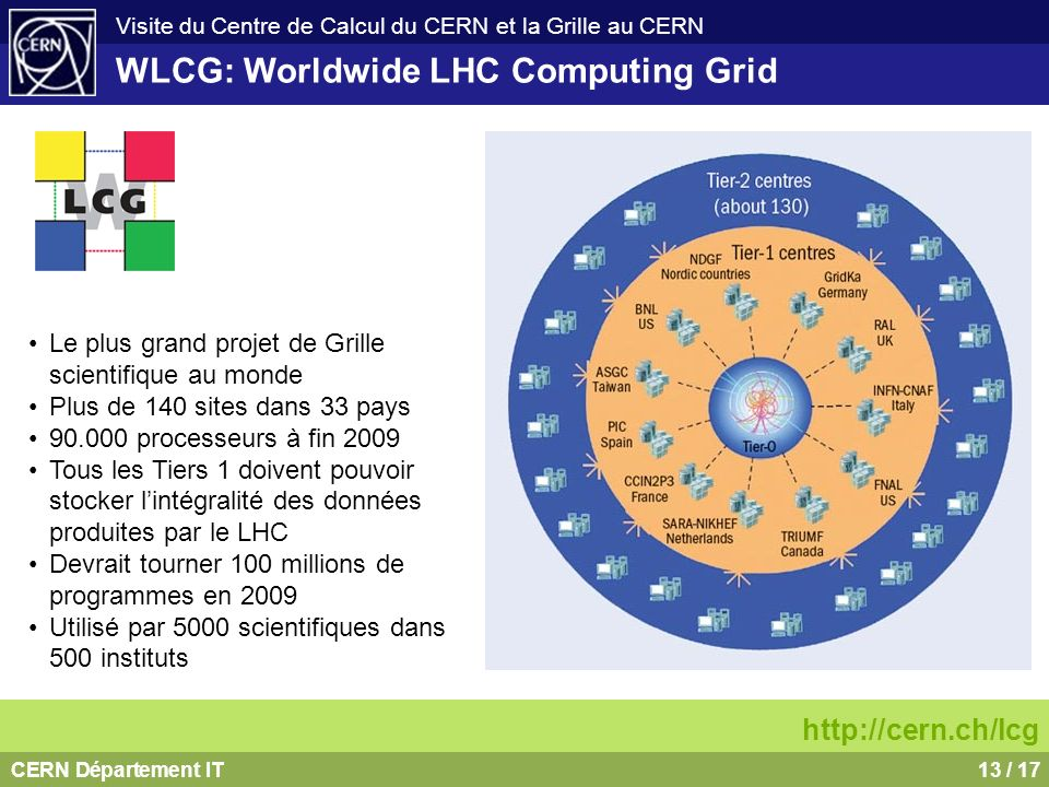 WLCG: Worldwide LHC Computing Grid