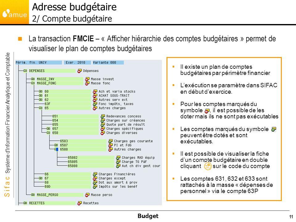 Adresse budgétaire 2/ Compte budgétaire