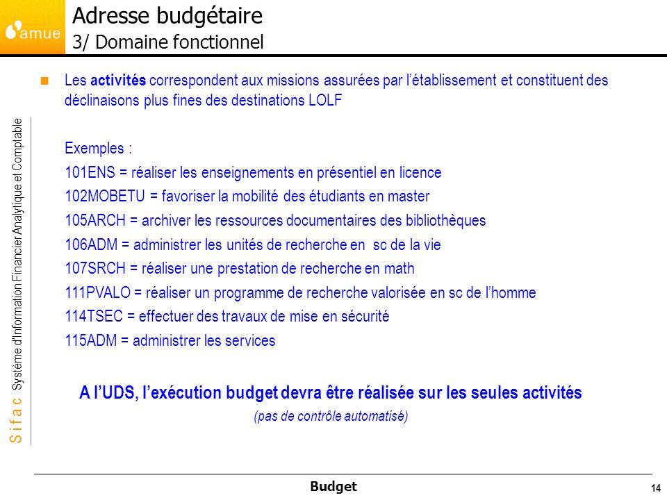 Adresse budgétaire 3/ Domaine fonctionnel