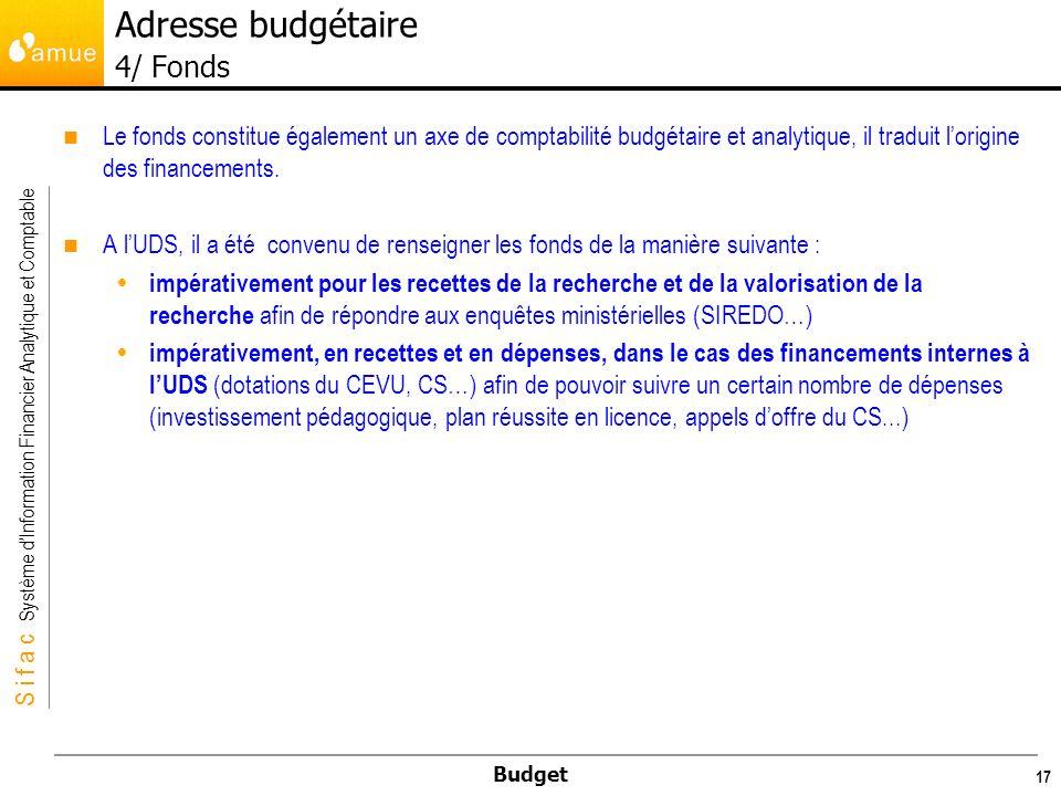 Adresse budgétaire 4/ Fonds