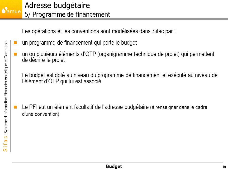 Adresse budgétaire 5/ Programme de financement