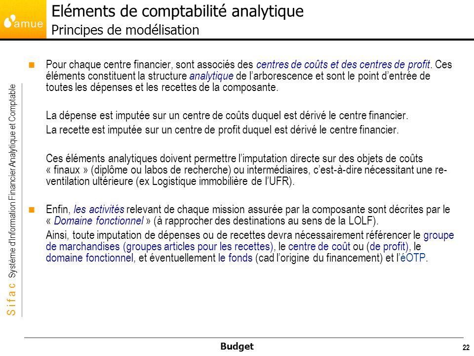 Eléments de comptabilité analytique Principes de modélisation