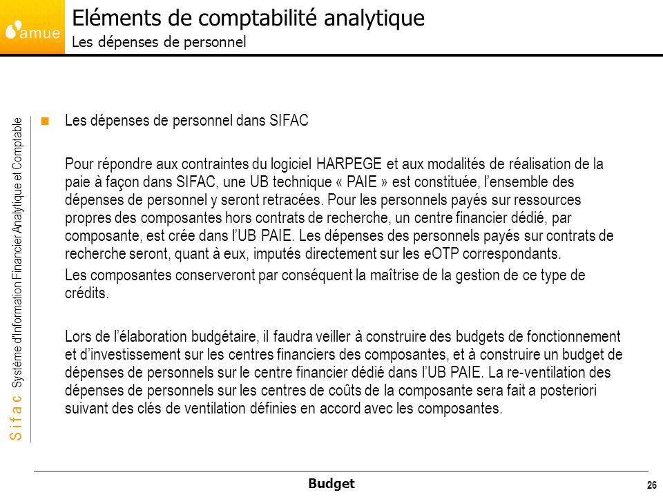 Eléments de comptabilité analytique Les dépenses de personnel