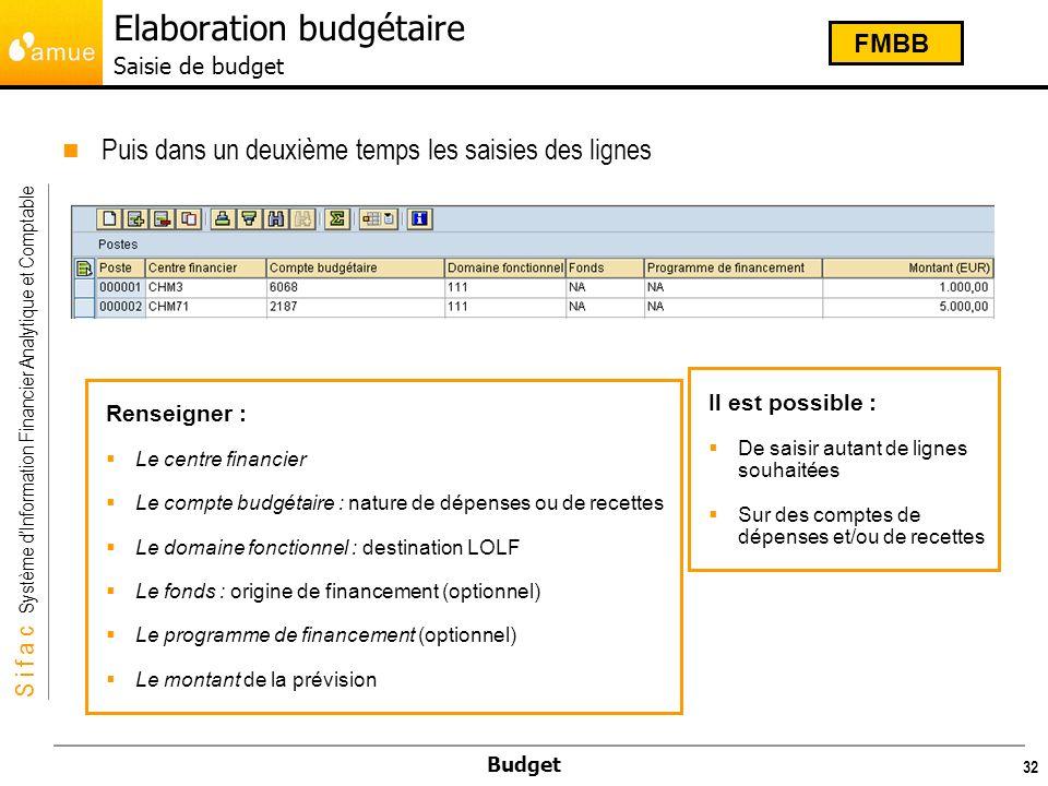 Elaboration budgétaire Saisie de budget