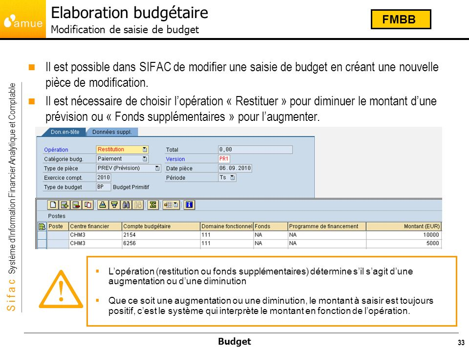 Elaboration budgétaire Modification de saisie de budget