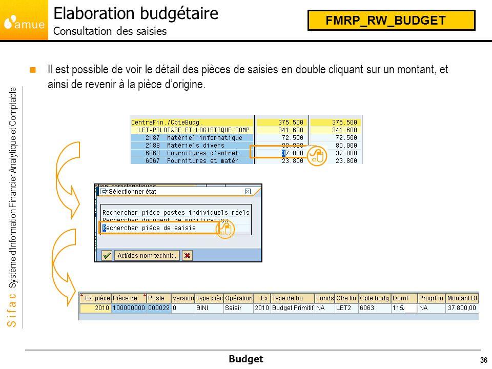 Elaboration budgétaire Consultation des saisies