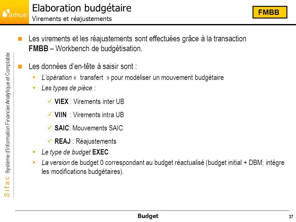 Elaboration budgétaire Virements et réajustements