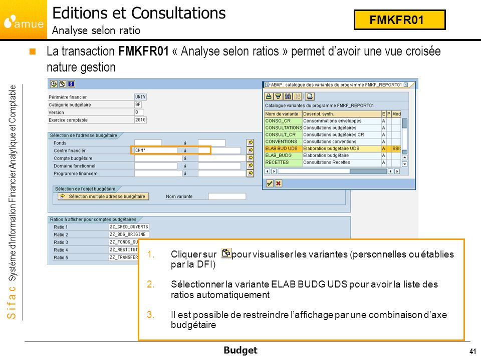 Editions et Consultations Analyse selon ratio