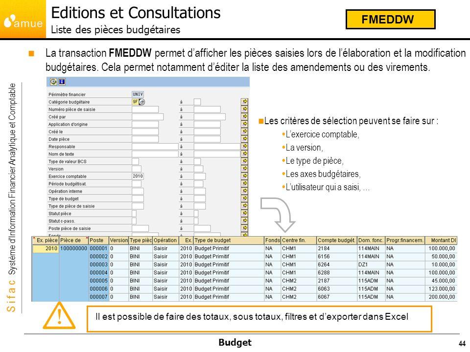 Editions et Consultations Liste des pièces budgétaires