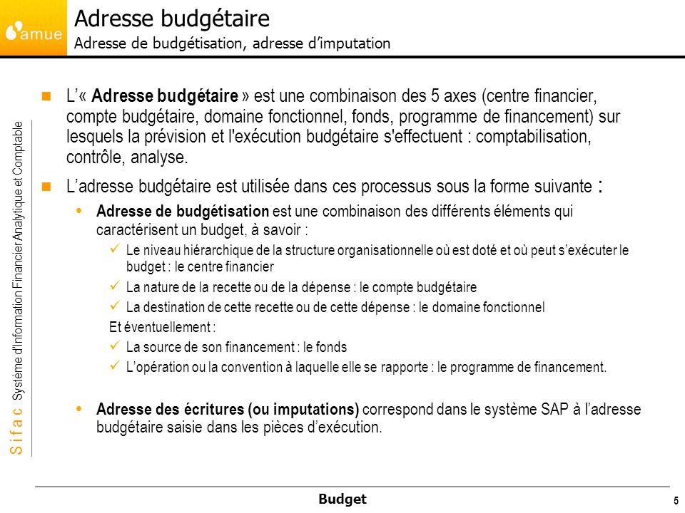 Adresse budgétaire Adresse de budgétisation, adresse d'imputation