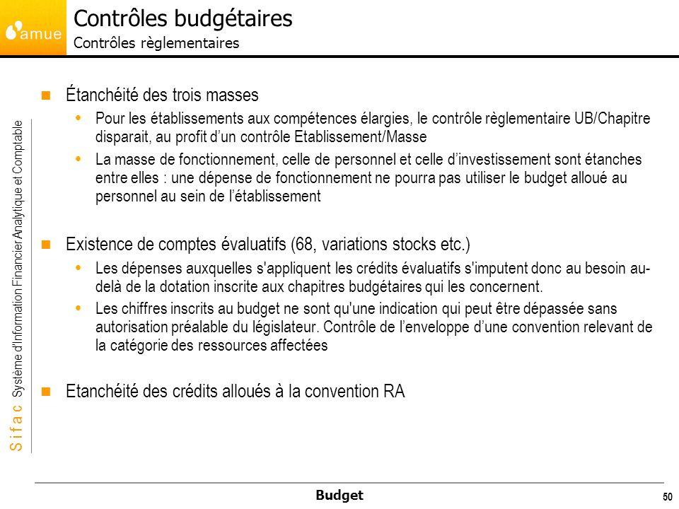 Contrôles budgétaires Contrôles règlementaires
