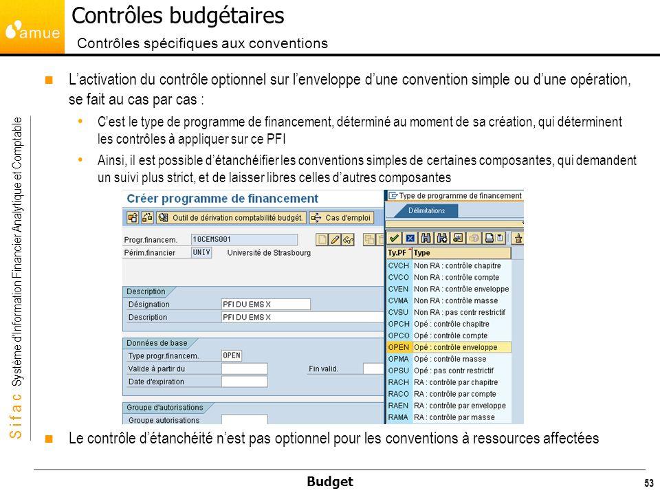 Contrôles budgétaires Contrôles spécifiques aux conventions