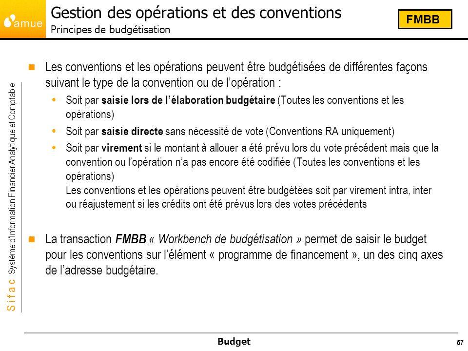 Gestion des opérations et des conventions Principes de budgétisation
