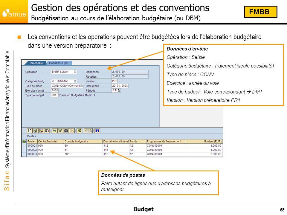 Gestion des opérations et des conventions Budgétisation au cours de l'élaboration budgétaire (ou DBM)