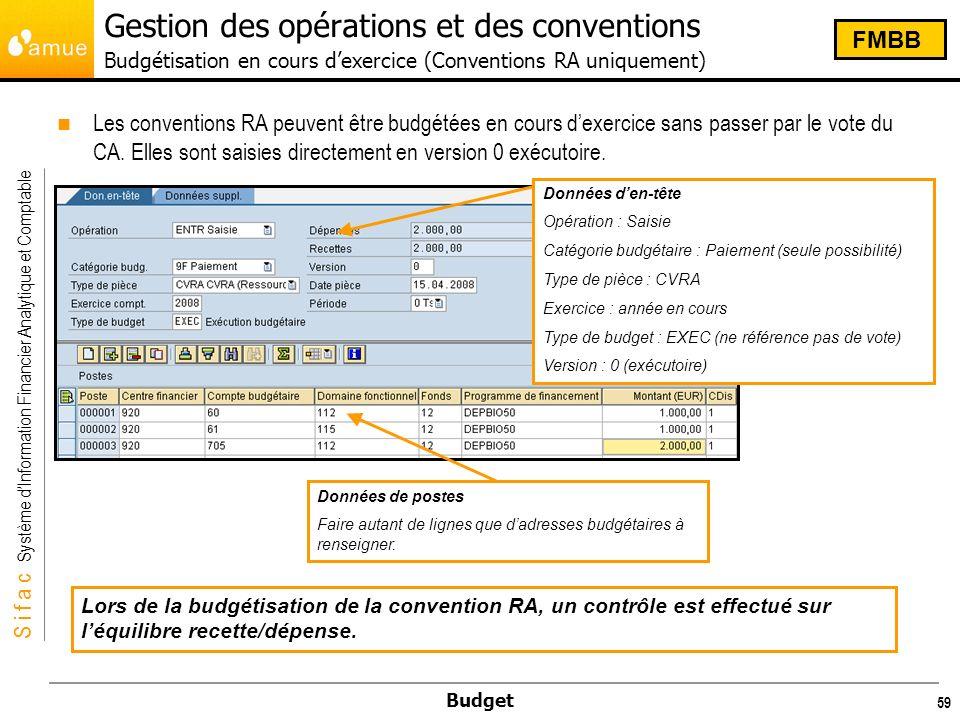 Gestion des opérations et des conventions Budgétisation en cours d'exercice (Conventions RA uniquement)